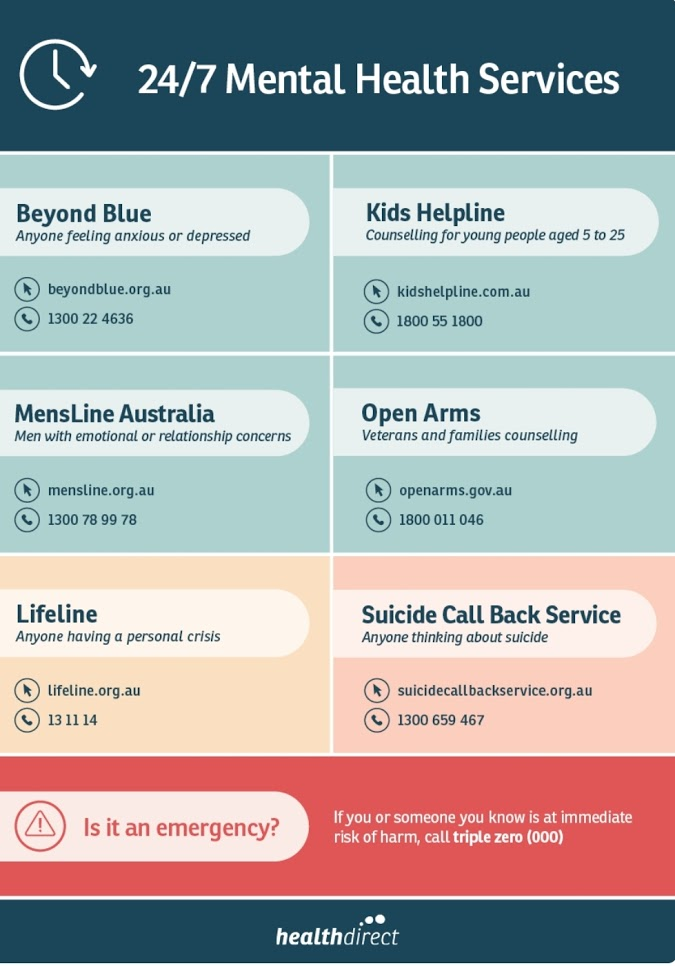Australian Mental Health Services - phone and web contact details